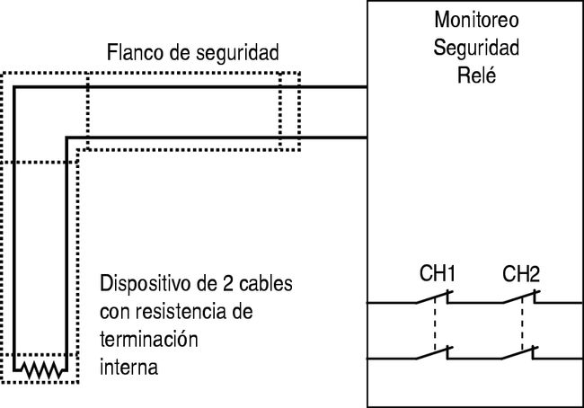 Click to enlarge - Fig 4.30 Safedge with Controller