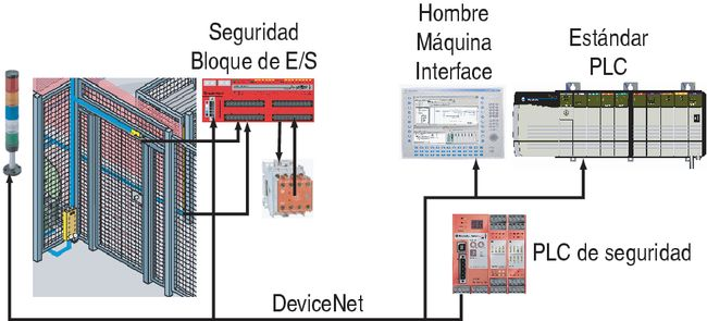 Click to enlarge - Fig 4.78 Dsitributed Network