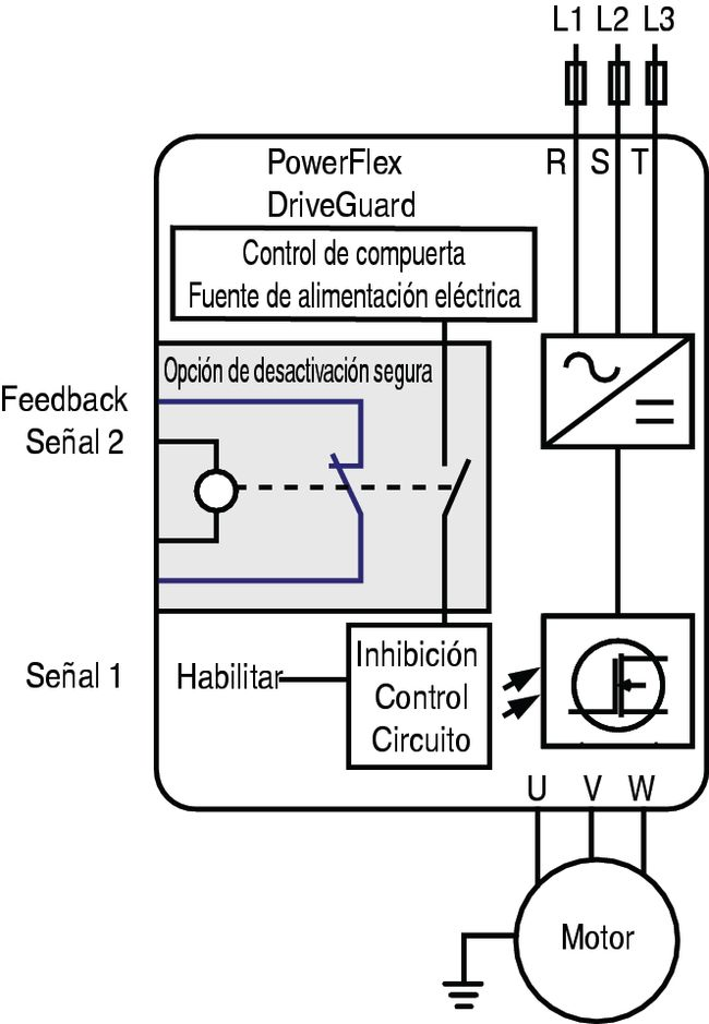 Click to enlarge - Fig 4.83 Drive Safety Signals