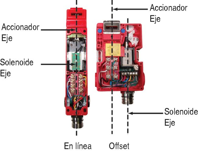 Click to enlarge - Fig 4.46 Inline and Offset Solenoid