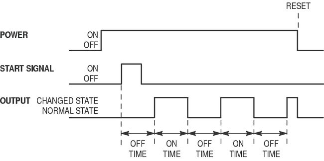 Click to enlarge - Relays_Timers-28-4