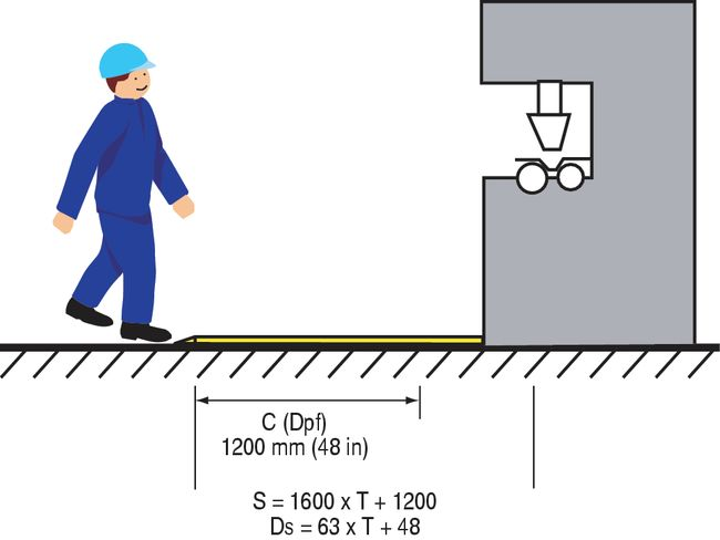 Click to enlarge - Fig 5.6 Safety Mat on Floor