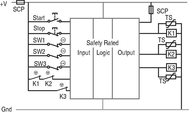 Click to enlarge - Fig 144 Complex Cat 2 System