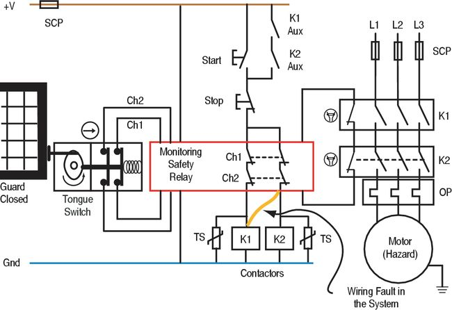 Click to enlarge - Fig 7.12 Wiring Fault on Output