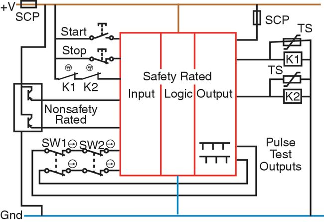 Click to enlarge - Fig 7.20 Complex Cat 3 System