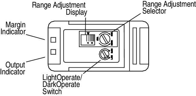 skyjack wiring diagram skyjack get free image about wiring diagram