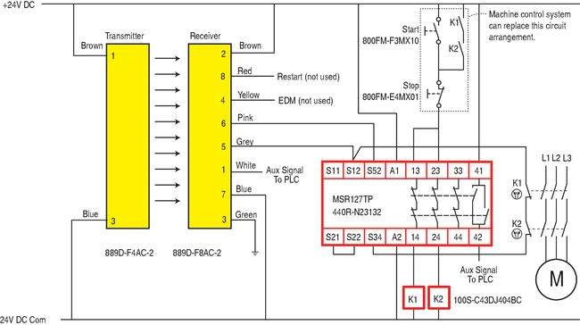 wiring diagrams for light curtains wiring image light curtain wiring diagram light auto wiring diagrams online on wiring diagrams for light curtains