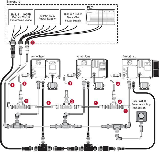 devicenet wiring diagram