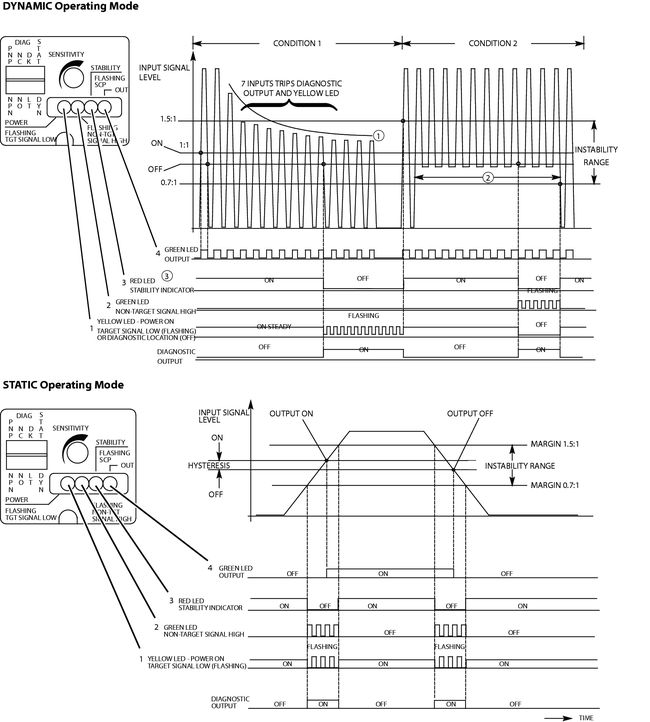 Whelen Edge 9000 Strobe Light Bar Wiring Diagram - Circuit and ...