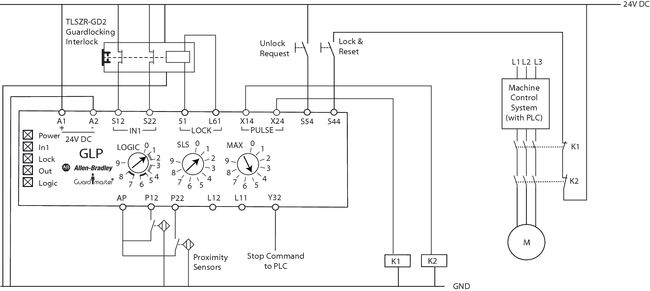 wiring diagram for pilz safety relay wiring image omron safety relay wiring diagram wiring diagrams on wiring diagram for pilz safety relay